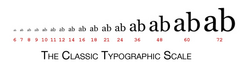 ClassicTypographicScale.png